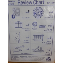 OT Volume 1 Verse Flannel Review Chart